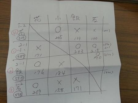 20130521教室リーグ?.jpg