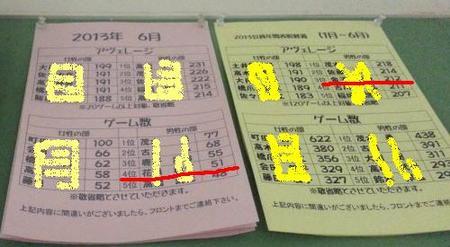20130702ランキング_214602.jpg