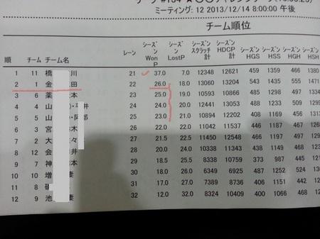 20131214_212530.jpg